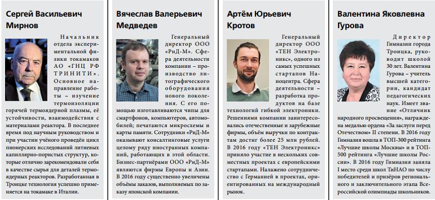 Претенденты на премию «Человек года-2016» за вклад в развитие городского округа Троицк