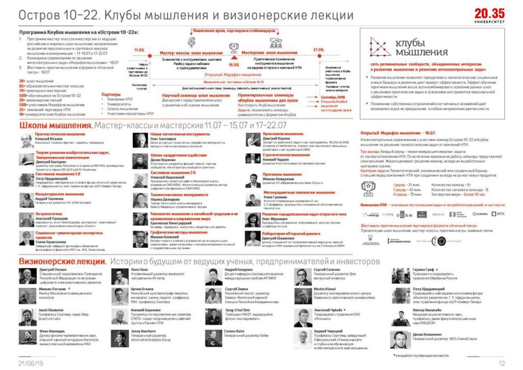 «ТехноСпарк» вместе с Университетом НТИ будет учить предпринимательству топ-100 российских университетов